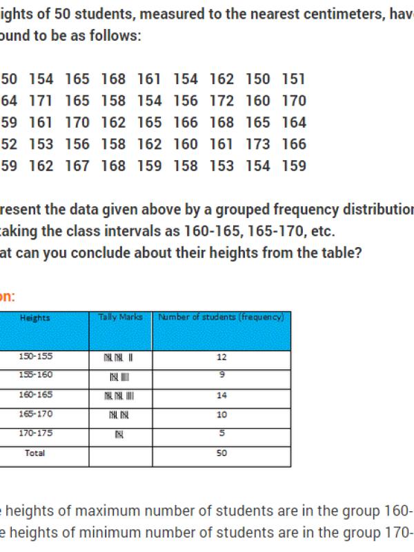 ncert-solutions-for-class-9-maths-chapter-14-statistics-ex-14-2-q-5.png