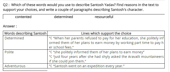 NCERT Solutions For Class 9 chapter 14 English Beehive Reach for the Top