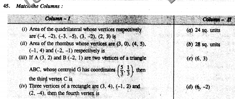 NCERT Solutions for Class 10 Maths Objective Type Questions